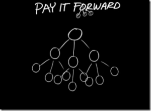 """Paying it forward"" can promote cooperation but not enforce it, because freeloading is not prevented."